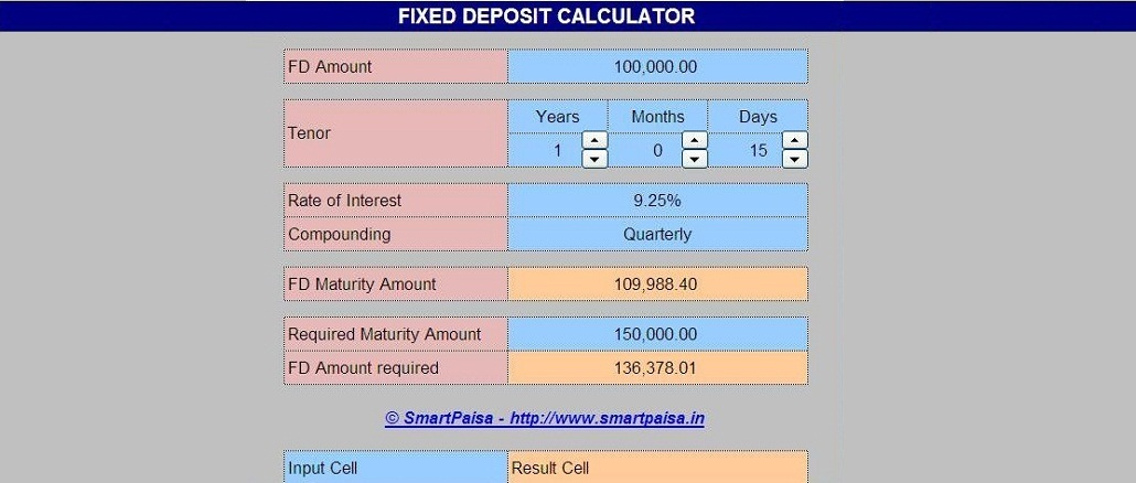 Fixed Deposit Maturity Value Calculator - Smart Paisa