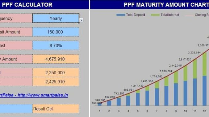ppf chart oker whyanything co