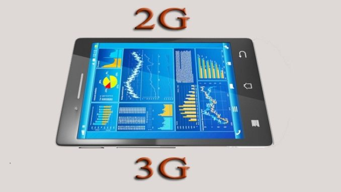Data Usage Charges Reduction - Smart Paisa